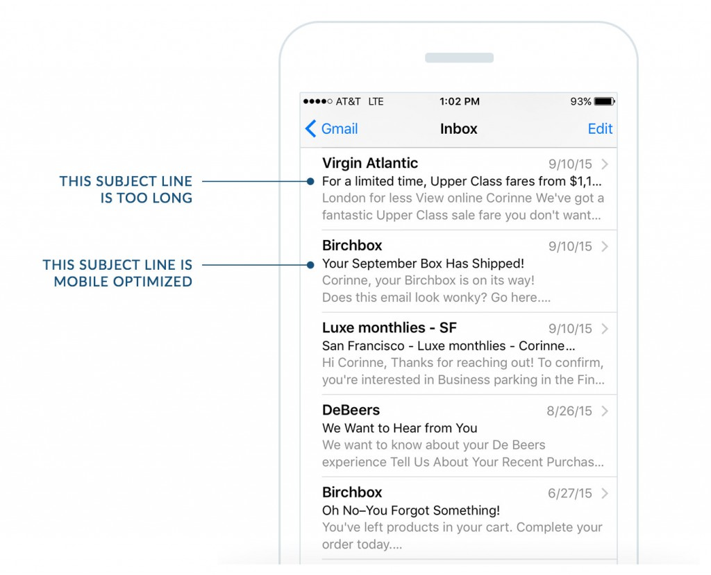 Email subject line on mobile device