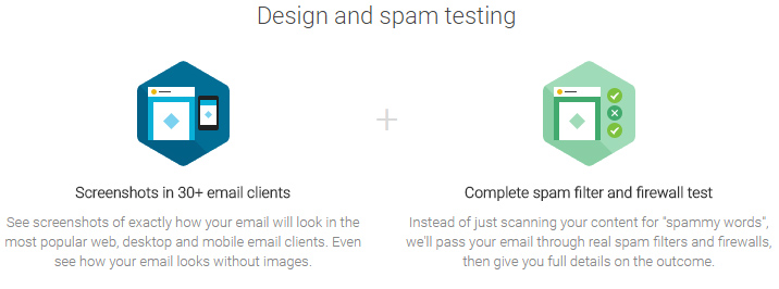 What Is The Design And Spam Test Tool
