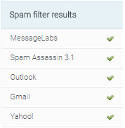 spam filter results
