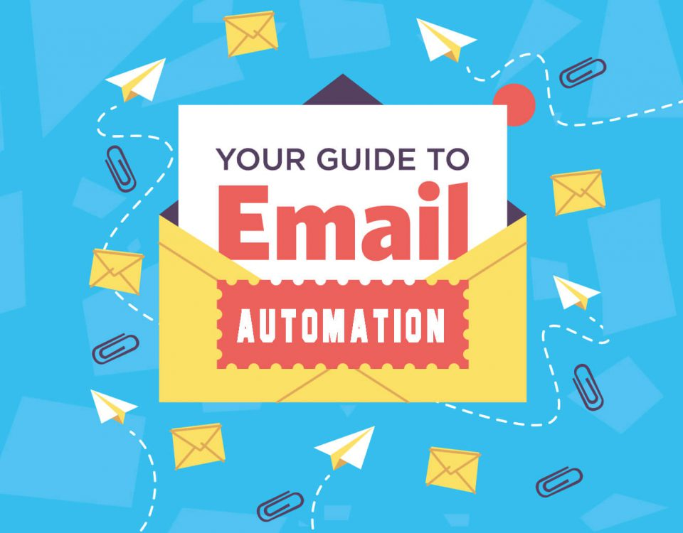Email Automation - Featured Image