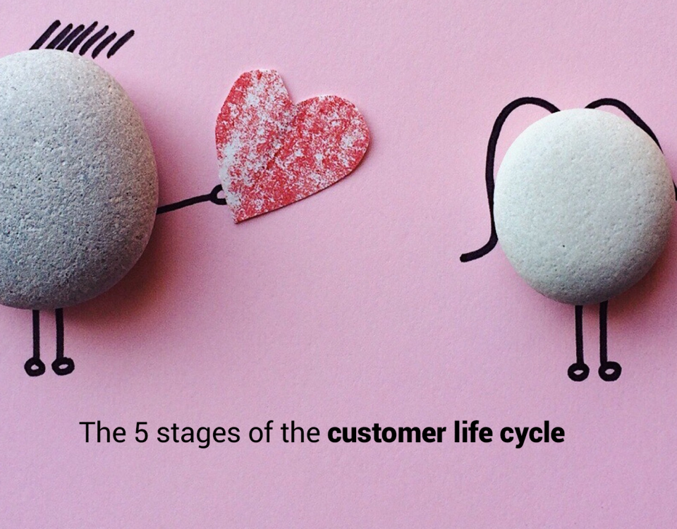 Customer Value Cycle Feature Image